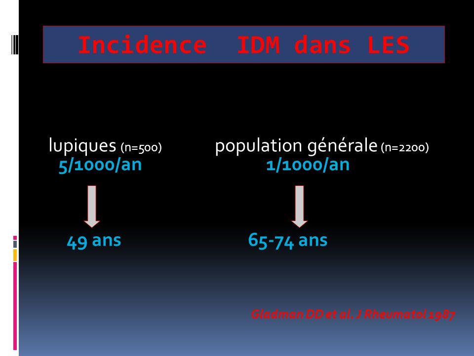 lupiques (n=500) population générale (n=2200) 5/1000/an1/1000/an 49 ans 65-74 ans Gladman DD et al. J Rheumatol 1987 Incidence IDM dans LES