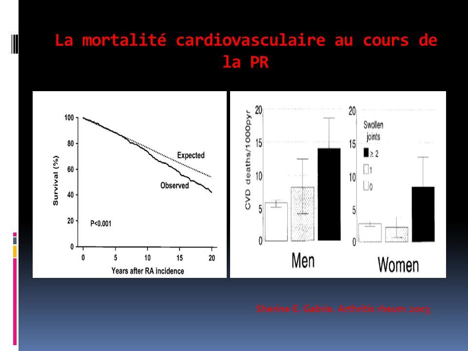 La mortalité cardiovasculaire au cours de la PR Sherine E. Gabrie. Arthritis rheum 2003