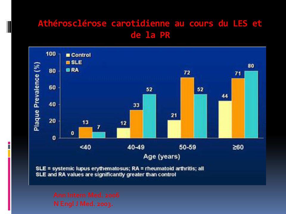 Autres immunosuppresseurs  Azathioprine (effet pro-athérogène??)  Plus de plaques carotidiennes  Une EIM plus importante  Etude LASER  MMF  Effet antiathérogène in vitro et chez des souris  Cyclophosphamide  effet protecteur
