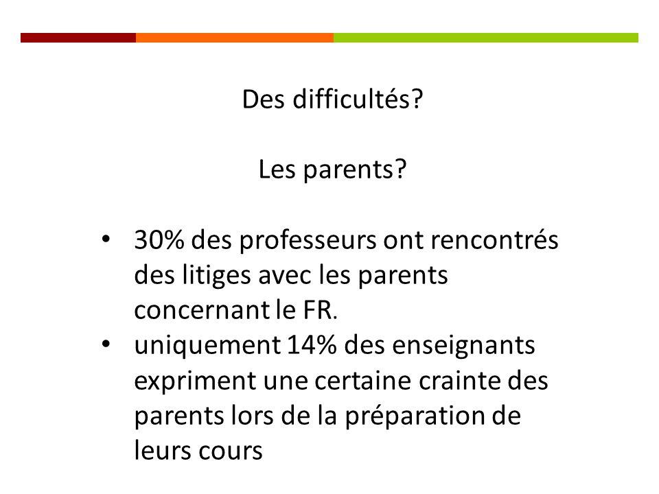 Des difficultés. Les parents.