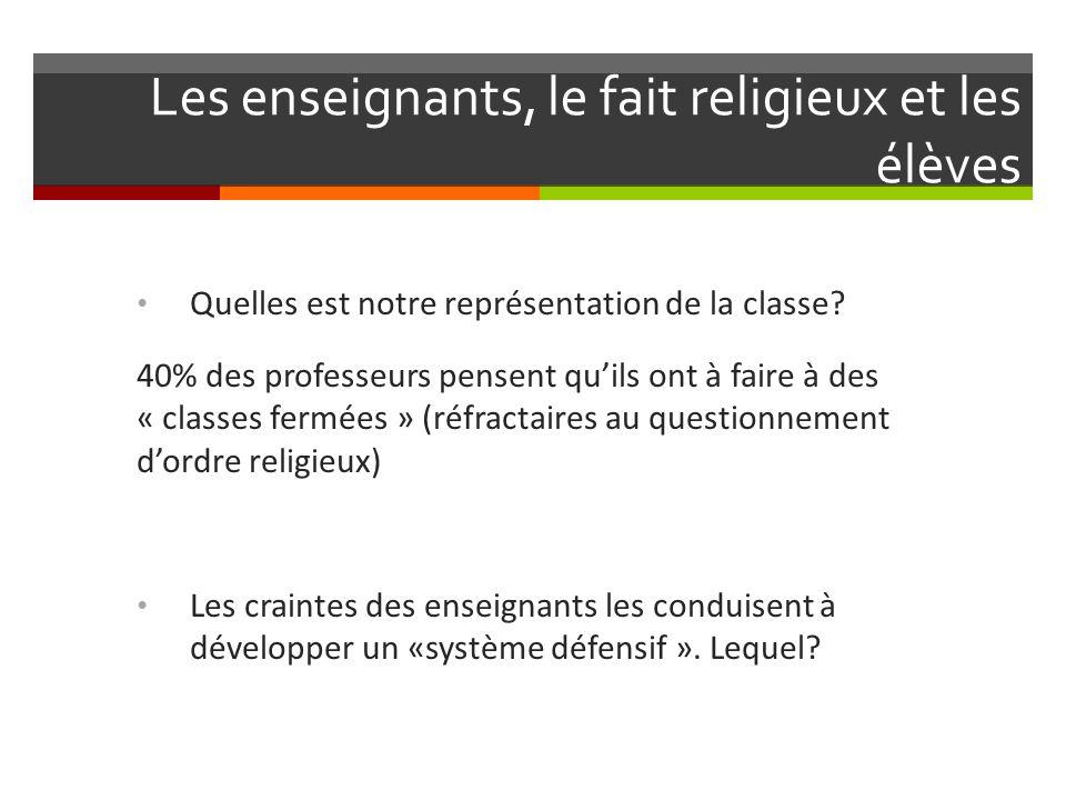 Les enseignants, le fait religieux et les élèves Quelles est notre représentation de la classe.