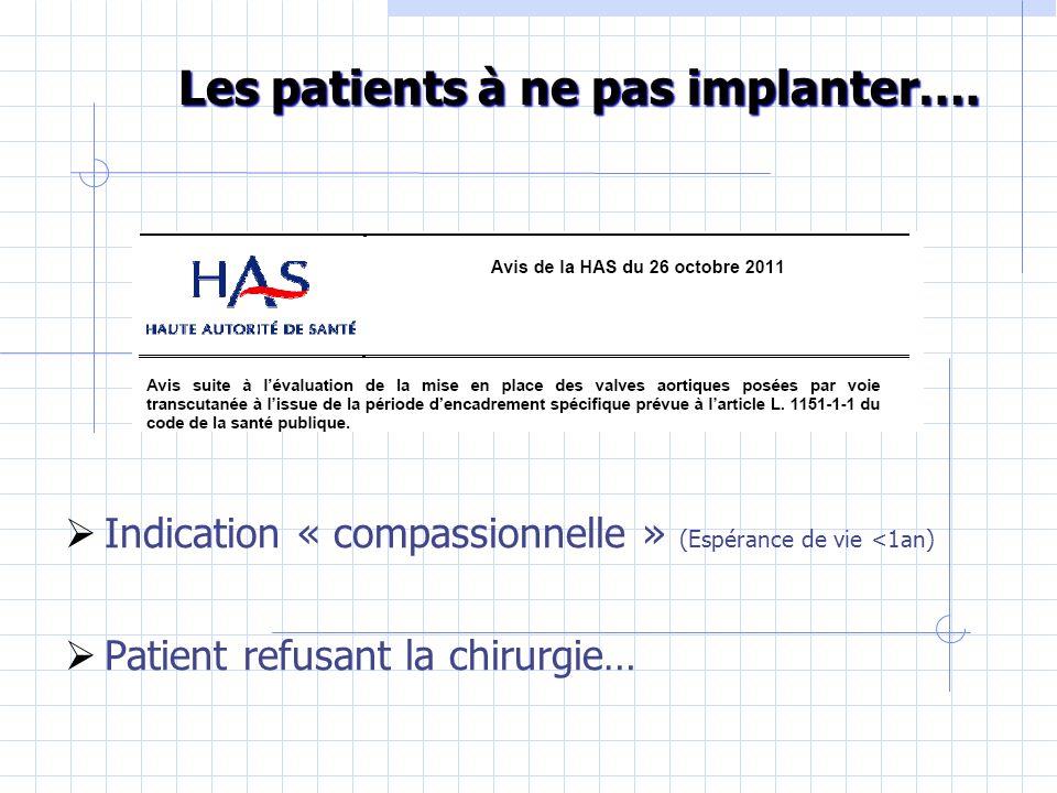  Indication « compassionnelle » (Espérance de vie <1an)  Patient refusant la chirurgie… Les patients à ne pas implanter….