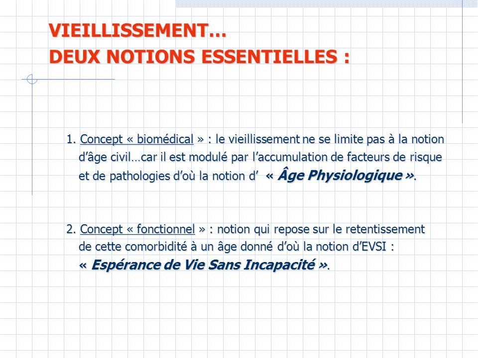 VIEILLISSEMENT… DEUX NOTIONS ESSENTIELLES : 1.
