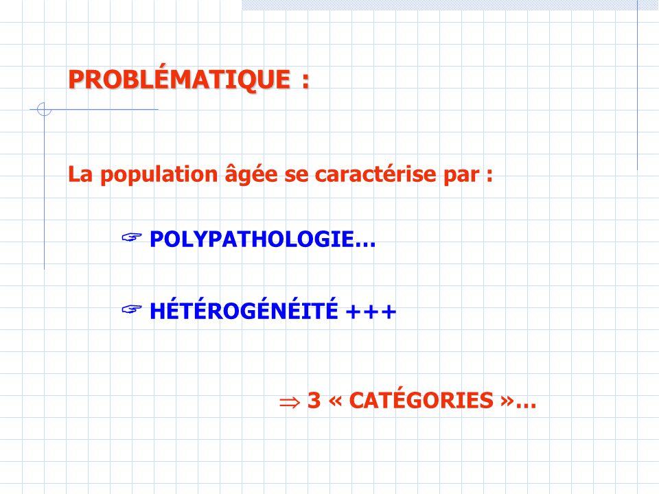 PROBLÉMATIQUE : La population âgée se caractérise par :  POLYPATHOLOGIE…  HÉTÉROGÉNÉITÉ +++  3 « CATÉGORIES »…