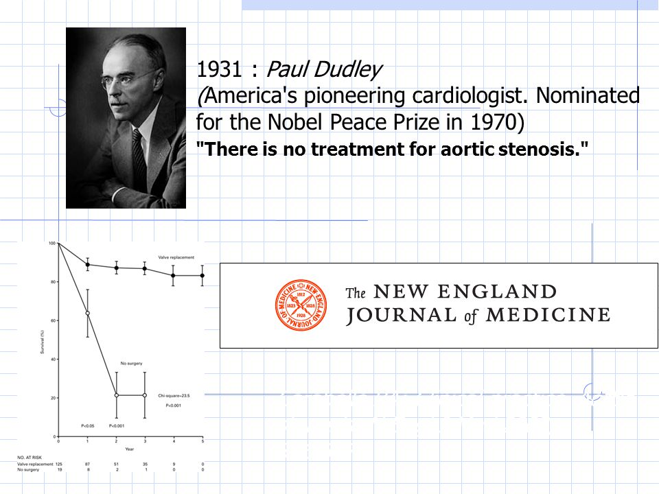 Carabello BA: Clinical practice. Aortic stenosis. N Engl J Med 2002; 346:677. 1931 : Paul Dudley (America's pioneering cardiologist. Nominated for the