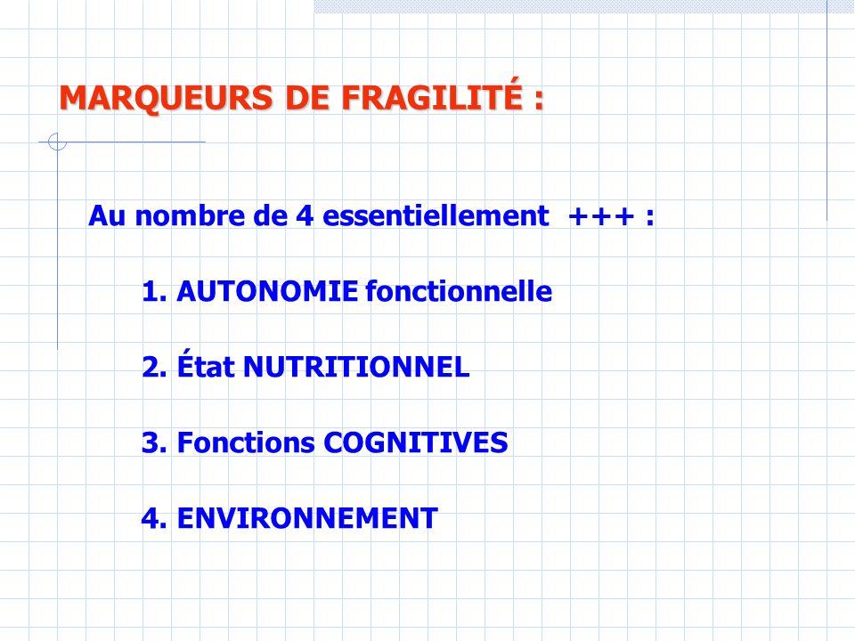MARQUEURS DE FRAGILITÉ : Au nombre de 4 essentiellement +++ : 1.