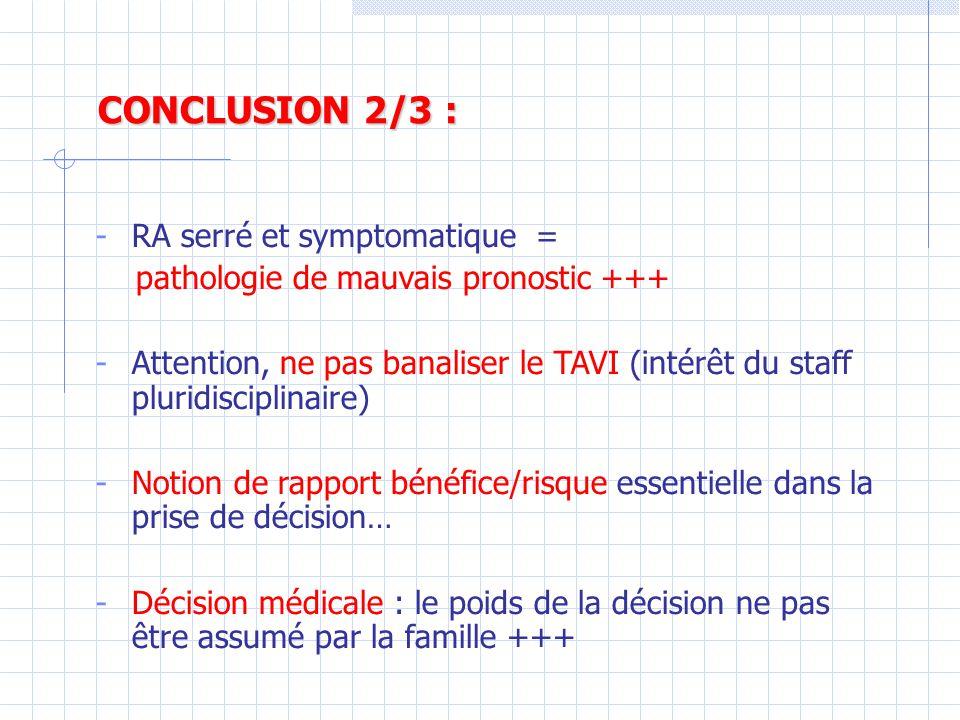 CONCLUSION 2/3 : -RA serré et symptomatique = pathologie de mauvais pronostic +++ -Attention, ne pas banaliser le TAVI (intérêt du staff pluridisciplinaire) -Notion de rapport bénéfice/risque essentielle dans la prise de décision… -Décision médicale : le poids de la décision ne pas être assumé par la famille +++