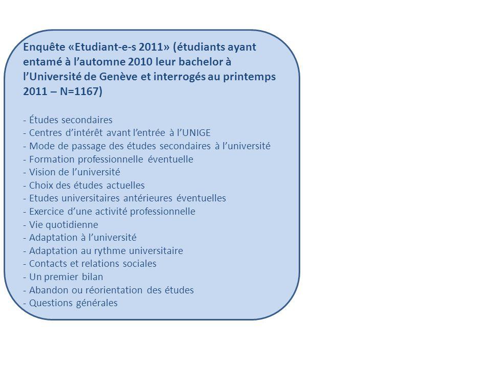 Enquête «Etudiant-e-s 2011» (étudiants ayant entamé à l'automne 2010 leur bachelor à l'Université de Genève et interrogés au printemps 2011 – N=1167) - Études secondaires - Centres d'intérêt avant l'entrée à l'UNIGE - Mode de passage des études secondaires à l'université - Formation professionnelle éventuelle - Vision de l'université - Choix des études actuelles - Etudes universitaires antérieures éventuelles - Exercice d'une activité professionnelle - Vie quotidienne - Adaptation à l'université - Adaptation au rythme universitaire - Contacts et relations sociales - Un premier bilan - Abandon ou réorientation des études - Questions générales Base de données administrative et académique des étudiants (données de trajectoire académique) :