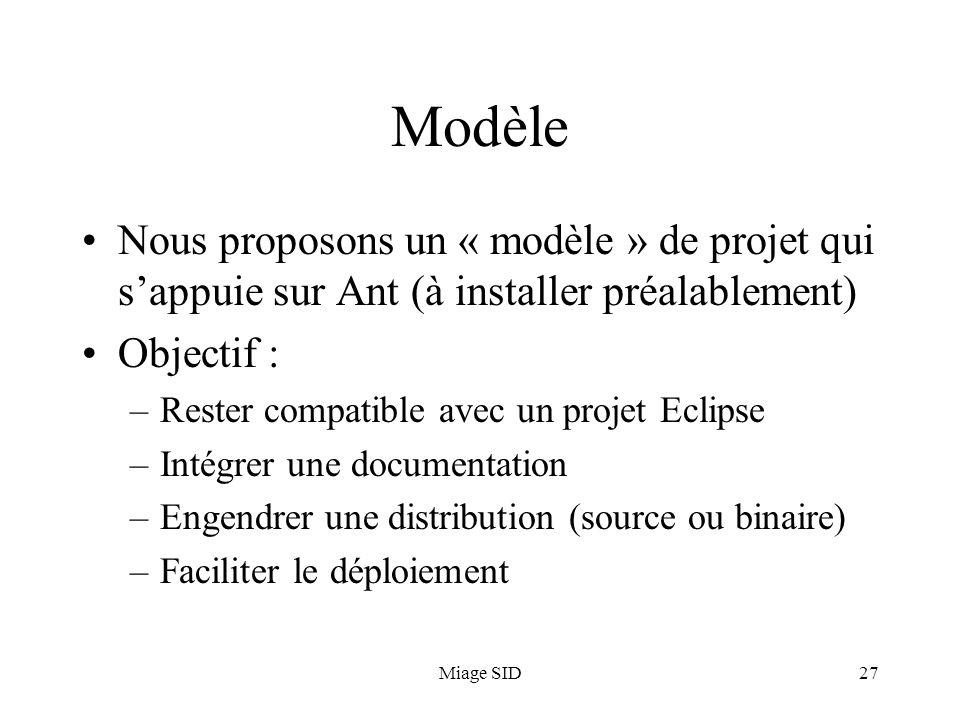 Miage SID27 Modèle Nous proposons un « modèle » de projet qui s'appuie sur Ant (à installer préalablement) Objectif : –Rester compatible avec un proje