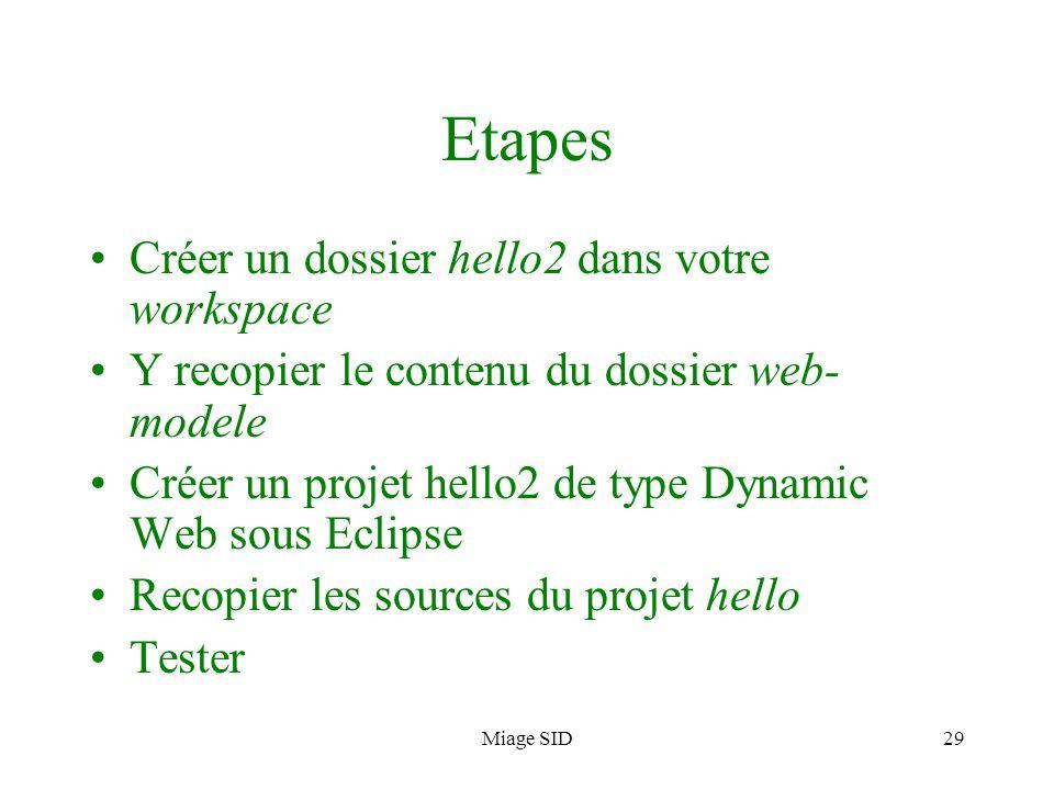 Miage SID29 Etapes Créer un dossier hello2 dans votre workspace Y recopier le contenu du dossier web- modele Créer un projet hello2 de type Dynamic We