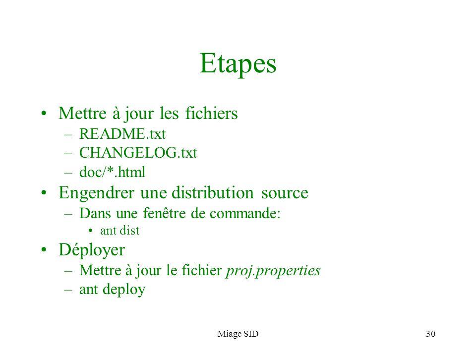 Miage SID30 Etapes Mettre à jour les fichiers –README.txt –CHANGELOG.txt –doc/*.html Engendrer une distribution source –Dans une fenêtre de commande: