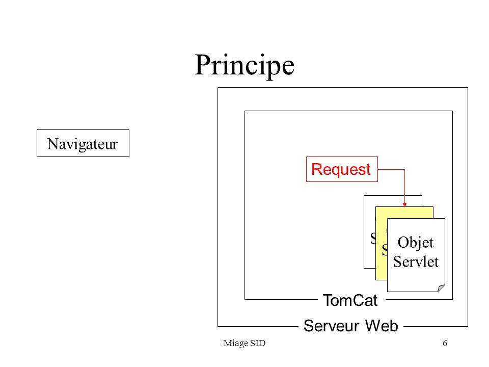 Miage SID27 Modèle Nous proposons un « modèle » de projet qui s'appuie sur Ant (à installer préalablement) Objectif : –Rester compatible avec un projet Eclipse –Intégrer une documentation –Engendrer une distribution (source ou binaire) –Faciliter le déploiement
