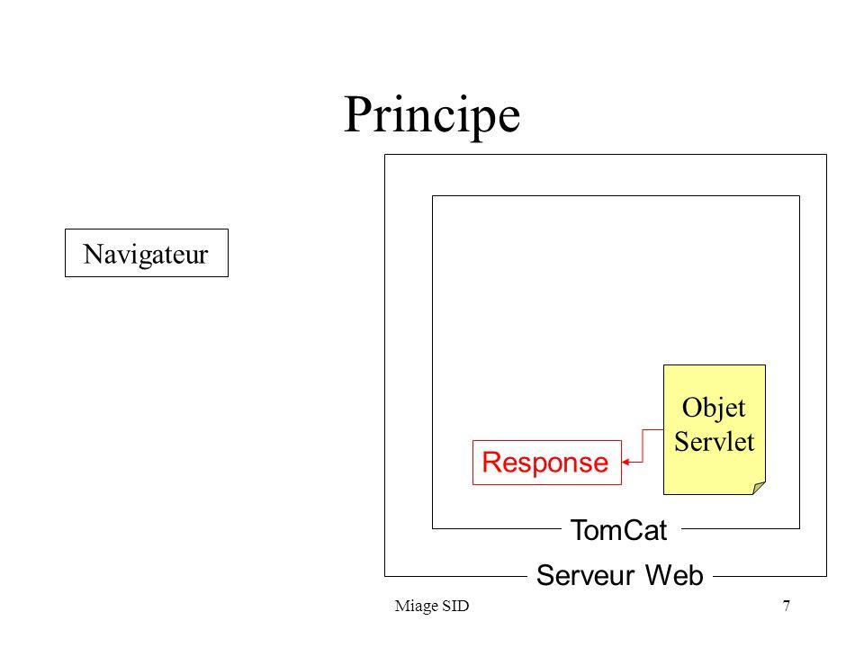Miage SID18 HttpServlet doGet() : méthode associée à la requête HTTP GET doPost() : méthode associée à la requête HTTP POST init() and destroy() : gestion des ressources liées au cycle de vie du Servlet getServletInfo() : méthode associée à la description d'un Servlet HttpServletRequest : classe servant à récupérer les paramètres d'une requête HTTP HttpServletResponse : classe servant à envoyer la réponse à d'une requête HTTP