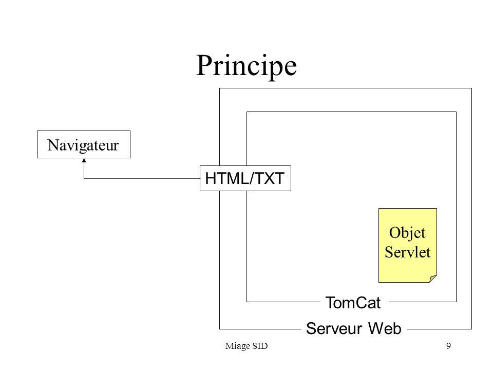 Miage SID30 Etapes Mettre à jour les fichiers –README.txt –CHANGELOG.txt –doc/*.html Engendrer une distribution source –Dans une fenêtre de commande: ant dist Déployer –Mettre à jour le fichier proj.properties –ant deploy