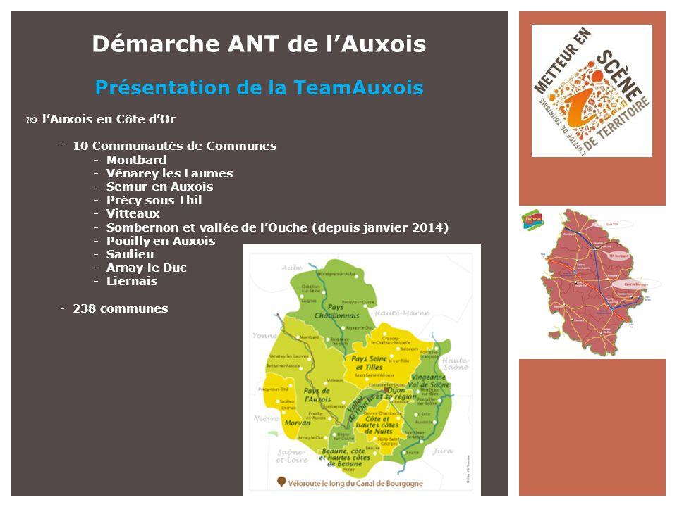 Démarche ANT de l'Auxois Présentation de la TeamAuxois 9 Offices de Tourisme et 16 agents -Montbard -Vénarey les Laumes -Semur en Auxois -Précy sous Thil -Vitteaux -Sombernon -Pouilly en Auxois -Saulieu -Arnay le Duc Environ 450 prestataires sur la zone Nombre de demandes à l'année : de 1200 à 35 000 selon l'OT Les agents des OT de l'Auxois ont l'habitude de travailler en commun sur des dossiers tels que le guide Bienvenue en Auxois, Auxois en famille, les vide-greniers et les marchés de Noël de l'Auxois, le calendrier des manifestations…