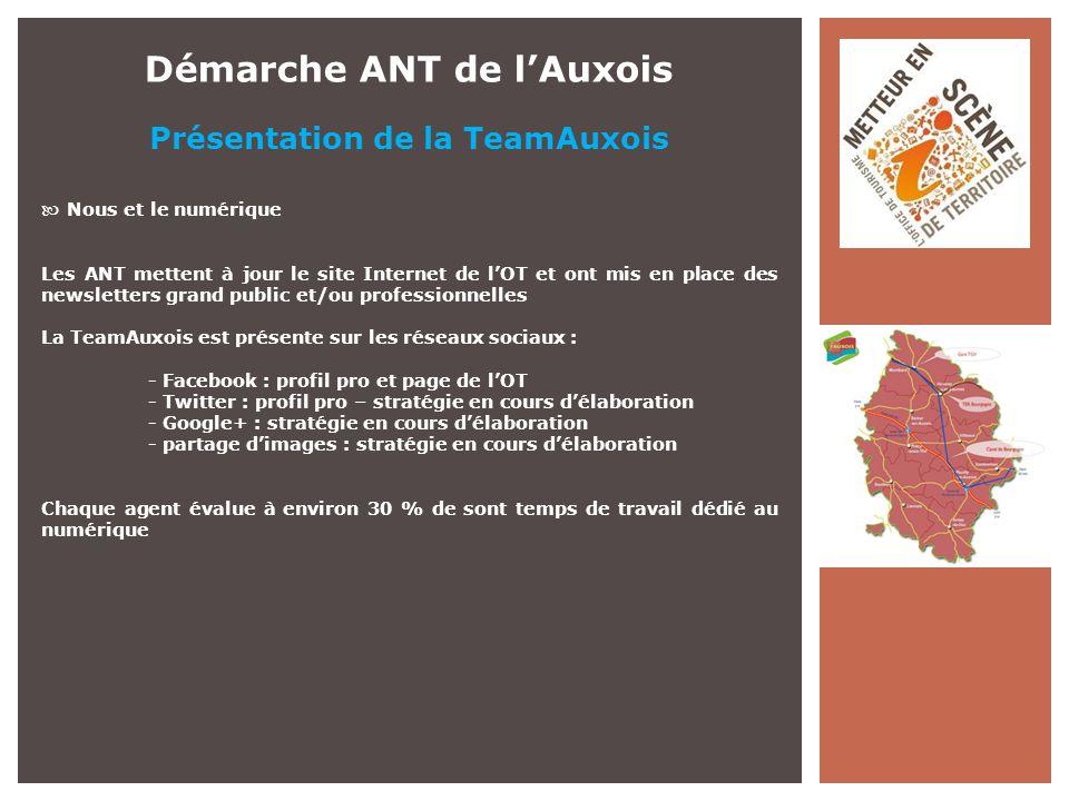 Démarche ANT de l'Auxois Présentation de la TeamAuxois Pourquoi on arrive à travailler ensemble .