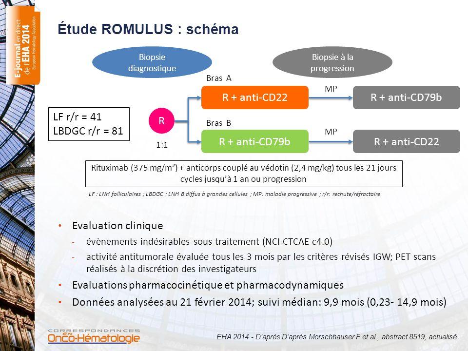 Étude ROMULUS : schéma EHA 2014 - D'après D'après Morschhauser F et al., abstract 8519, actualisé Biopsie diagnostique LF r/r = 41 LBDGC r/r = 81 R 1: