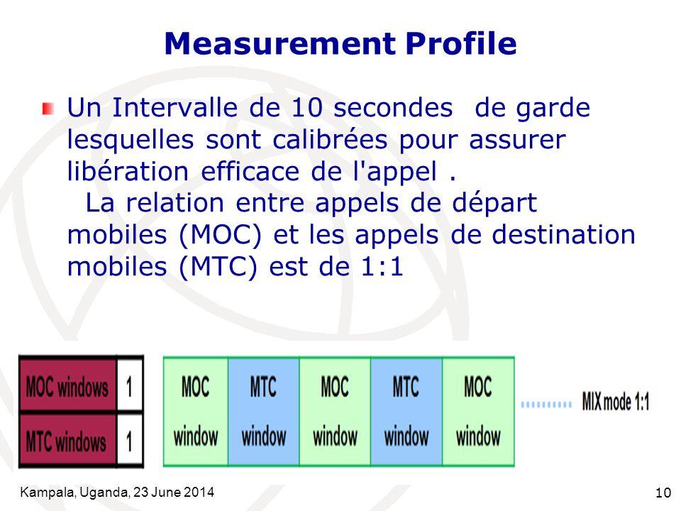 Kampala, Uganda, 23 June 201410 Measurement Profile Un Intervalle de 10 secondes de garde lesquelles sont calibrées pour assurer libération efficace de l appel.