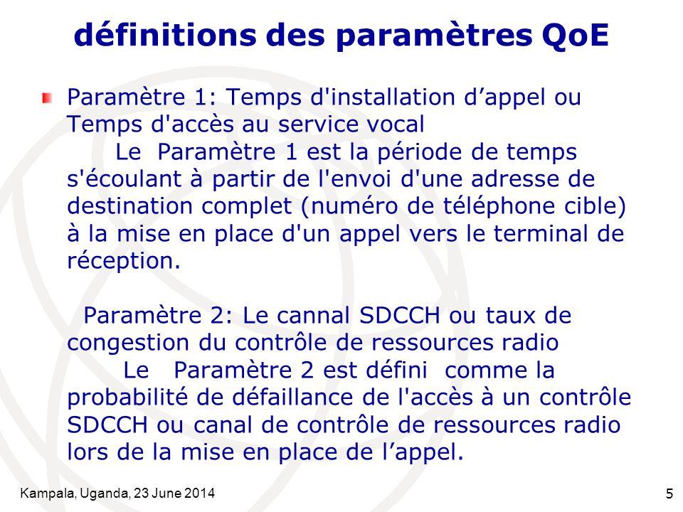 Kampala, Uganda, 23 June 20145 définitions des paramètres QoE Paramètre 1: Temps d'installation d'appel ou Temps d'accès au service vocal Le Paramètre