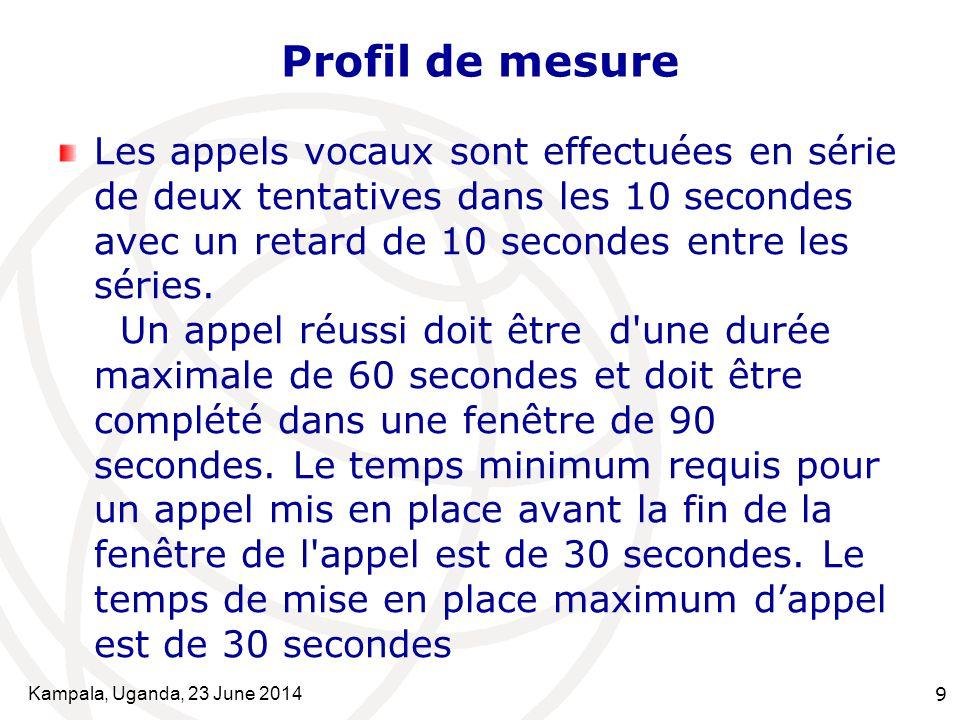 Kampala, Uganda, 23 June 20149 Profil de mesure Les appels vocaux sont effectuées en série de deux tentatives dans les 10 secondes avec un retard de 1