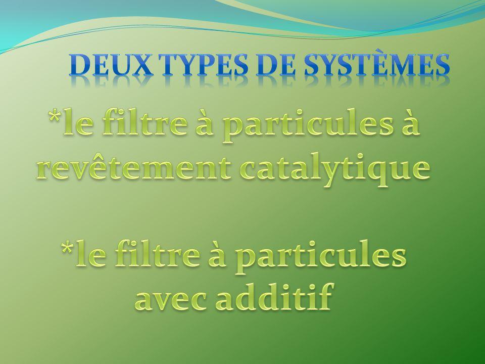 Les particules de suie Des particules de suie sont émises lors du processus de combustion des moteurs diesel.