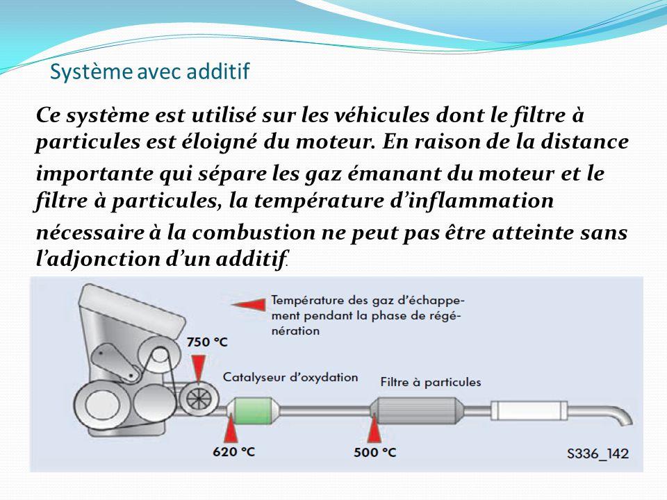 Système à revêtement catalytique Ce système est utilisé sur les véhicules dont le filtre à particules est situé à proximité du moteur.