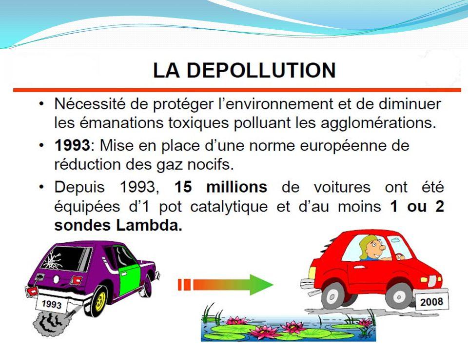 Fonctionnement Lors de la régénération active, la combustion des particules est due à la température élevée des gaz d'échappement.