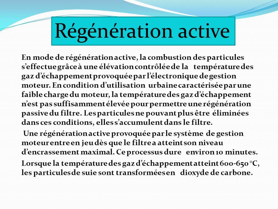Fonctionnement Par l'action du revêtement en platine sur les oxydes d'azote (NOX) et l'oxygène (O2) contenus dans les gaz d'échappement, il se forme du dioxyde d'azote (NO2).