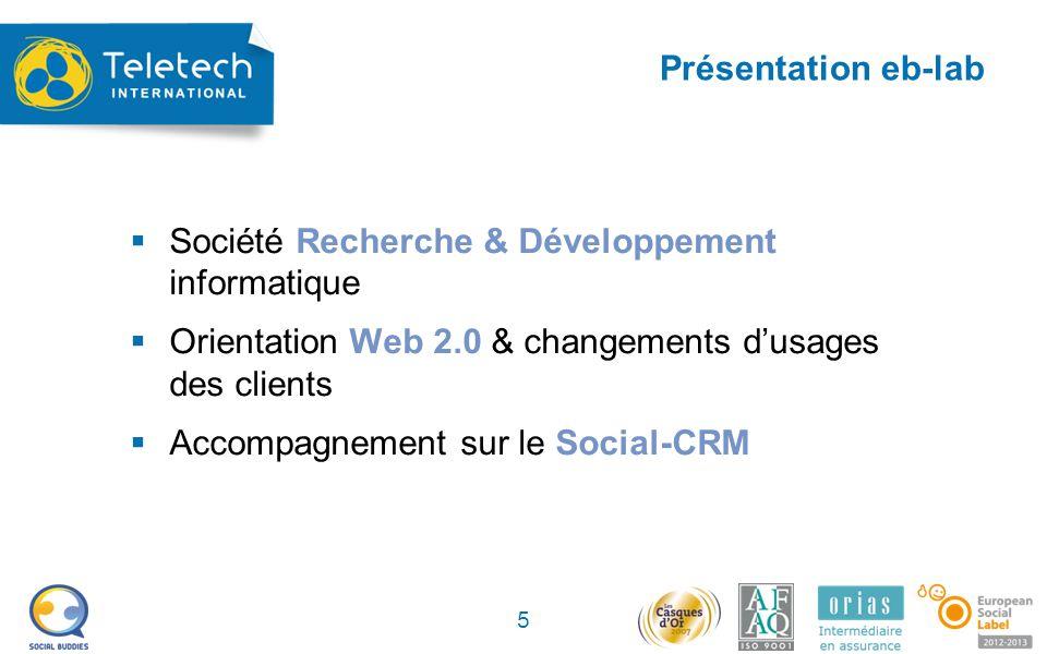 Présentation eb-lab  Société Recherche & Développement informatique  Orientation Web 2.0 & changements d'usages des clients  Accompagnement sur le Social-CRM 5