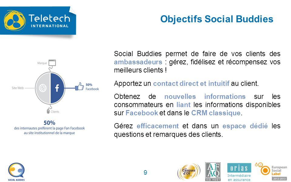 Objectifs Social Buddies Social Buddies permet de faire de vos clients des ambassadeurs : gérez, fidélisez et récompensez vos meilleurs clients .