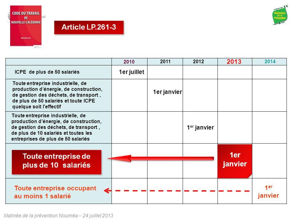 Matinée de la prévention Nouméa – 24 juillet 2013 1 er janvier ICPE de plus de 50 salariés 1er juillet Toute entreprise industrielle, de production d'