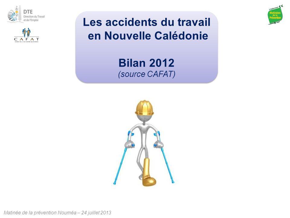 Matinée de la prévention Nouméa – 24 juillet 2013 Les accidents du travail en Nouvelle Calédonie Bilan 2012 (source CAFAT) Les accidents du travail en