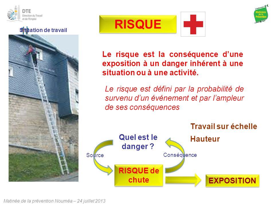 Matinée de la prévention Nouméa – 24 juillet 2013 Le risque est la conséquence d'une exposition à un danger inhérent à une situation ou à une activité