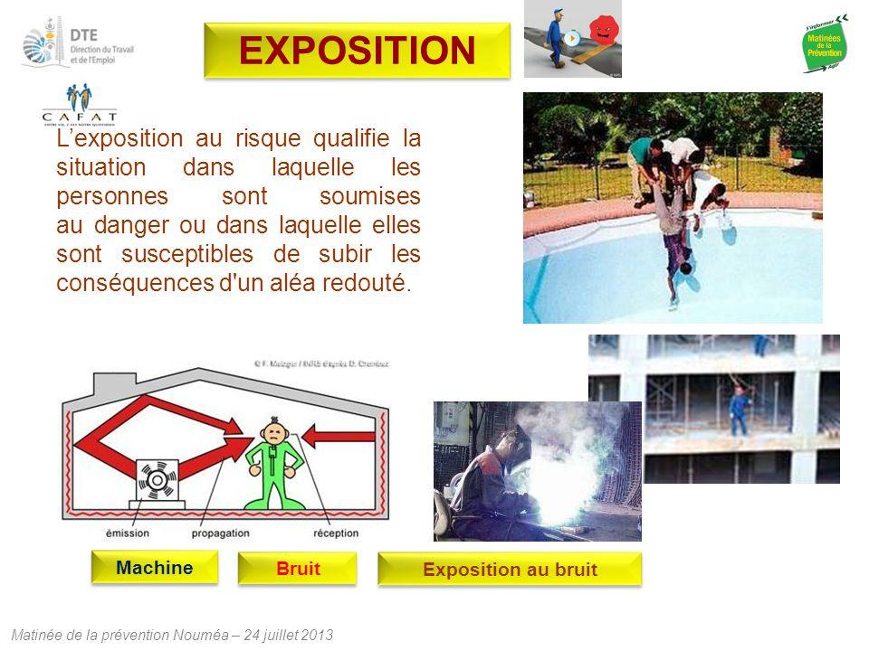 Matinée de la prévention Nouméa – 24 juillet 2013 L'exposition au risque qualifie la situation dans laquelle les personnes sont soumises au danger ou
