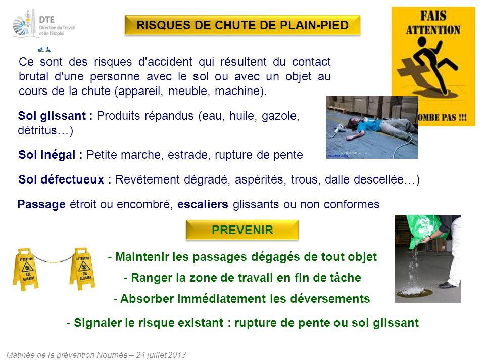 Matinée de la prévention Nouméa – 24 juillet 2013 RISQUES DE CHUTE DE PLAIN-PIED Ce sont des risques d'accident qui résultent du contact brutal d'une