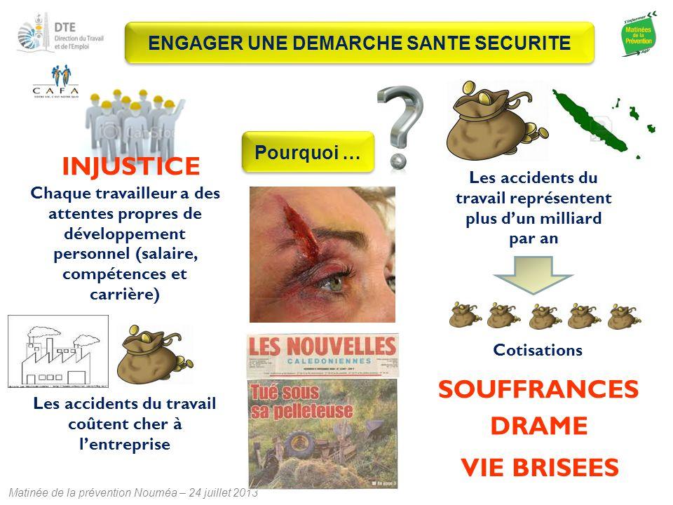 Matinée de la prévention Nouméa – 24 juillet 2013 ENGAGER UNE DEMARCHE SANTE SECURITE Chaque travailleur a des attentes propres de développement perso