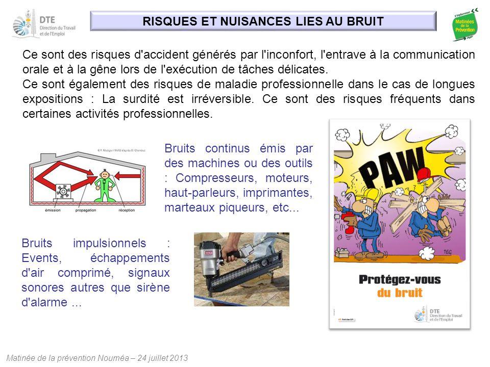 Matinée de la prévention Nouméa – 24 juillet 2013 RISQUES ET NUISANCES LIES AU BRUIT Ce sont des risques d'accident générés par l'inconfort, l'entrave