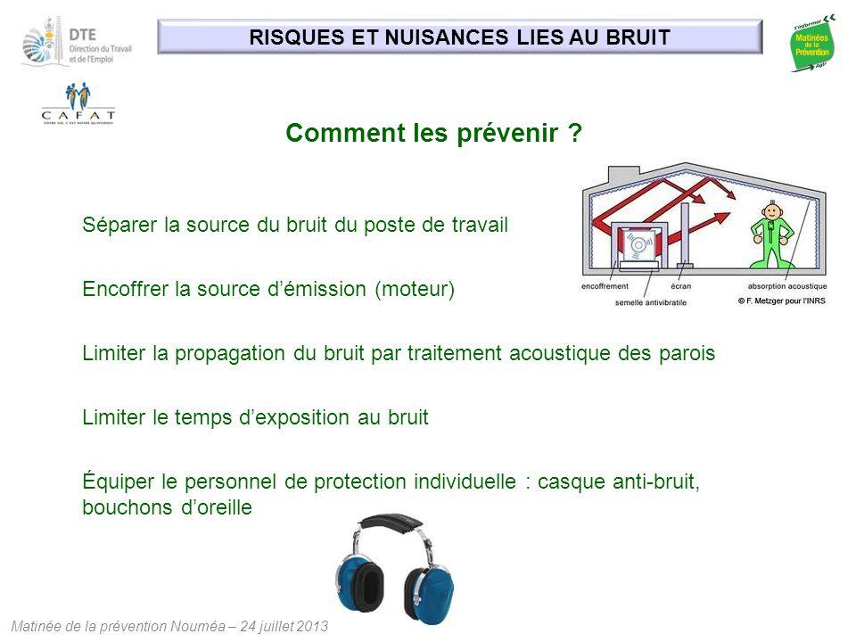 Matinée de la prévention Nouméa – 24 juillet 2013 Comment les prévenir ? Séparer la source du bruit du poste de travail Encoffrer la source d'émission