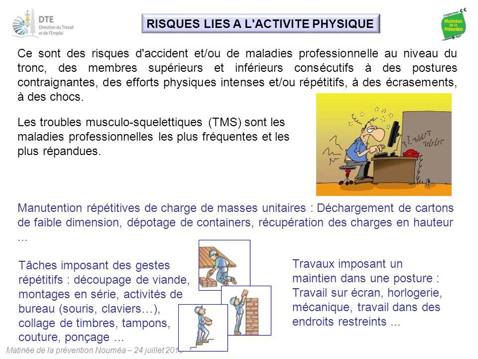 Matinée de la prévention Nouméa – 24 juillet 2013 RISQUES LIES A L'ACTIVITE PHYSIQUE Ce sont des risques d'accident et/ou de maladies professionnelle