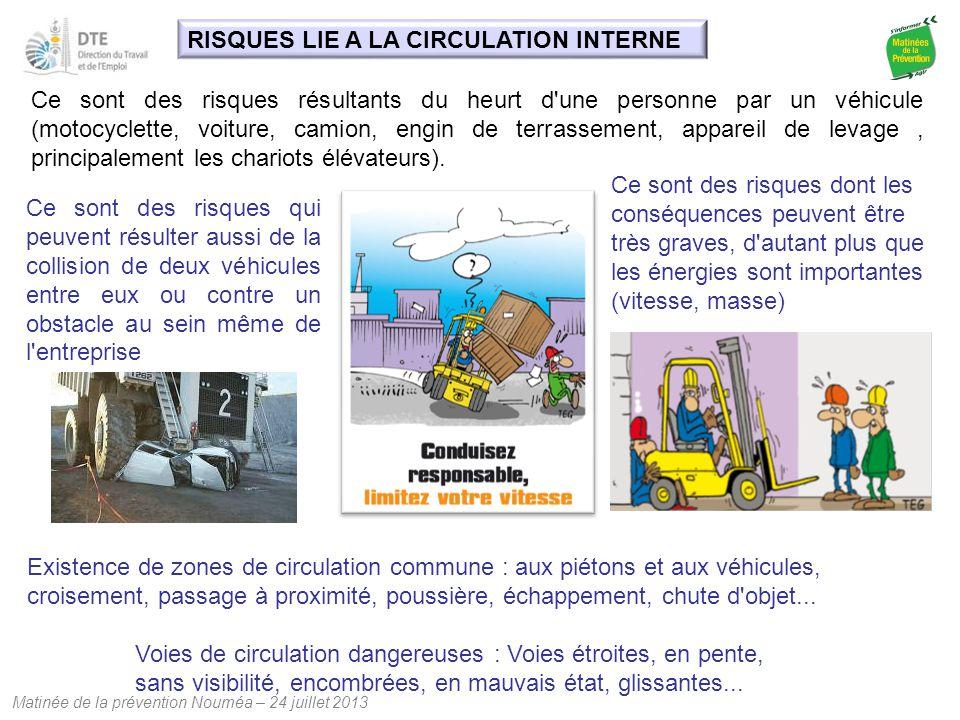Matinée de la prévention Nouméa – 24 juillet 2013 RISQUES LIE A LA CIRCULATION INTERNE Ce sont des risques résultants du heurt d'une personne par un v