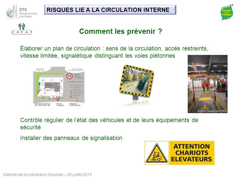 Matinée de la prévention Nouméa – 24 juillet 2013 RISQUES LIE A LA CIRCULATION INTERNE Comment les prévenir ? Élaborer un plan de circulation : sens d