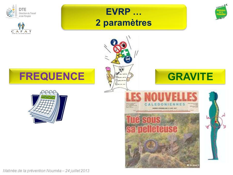 Matinée de la prévention Nouméa – 24 juillet 2013 GRAVITEFREQUENCE EVRP … 2 paramètres EVRP … 2 paramètres