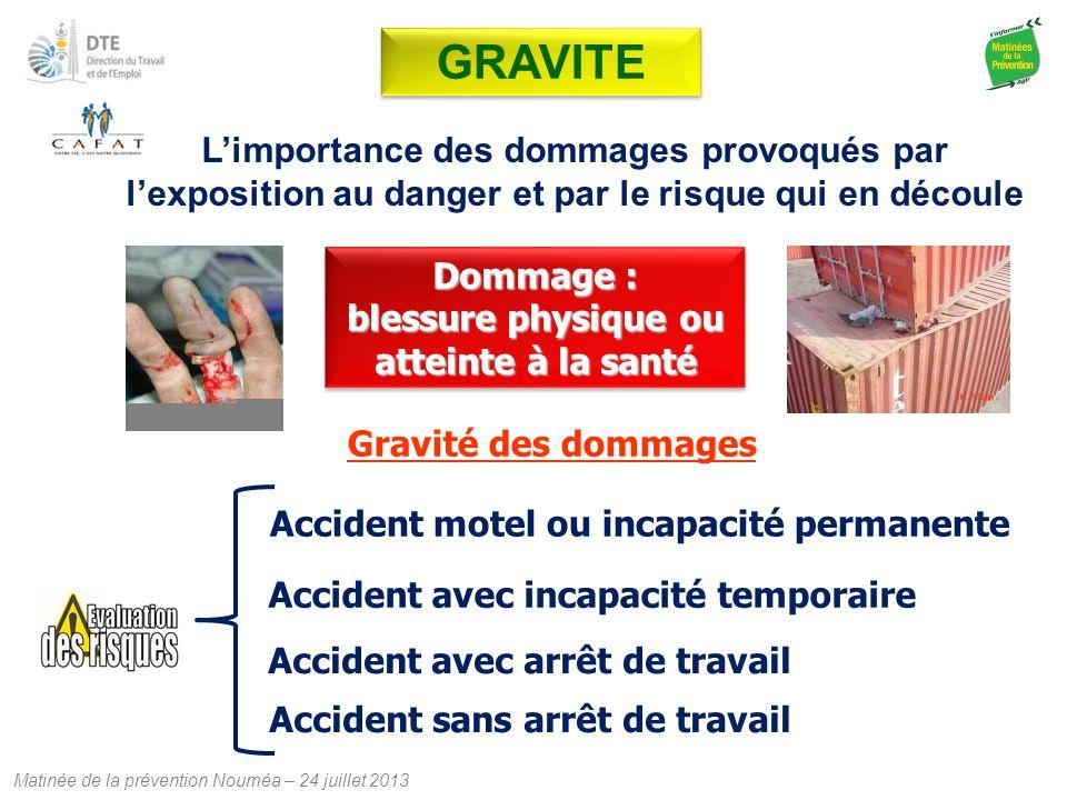 Matinée de la prévention Nouméa – 24 juillet 2013 L'importance des dommages provoqués par l'exposition au danger et par le risque qui en découle Gravi