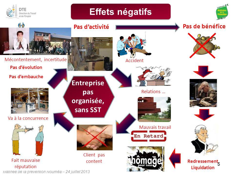 Matinée de la prévention Nouméa – 24 juillet 2013 5 Entreprise pas organisée, sans SST Accident Mécontentement, incertitude Mauvais travail Client pas