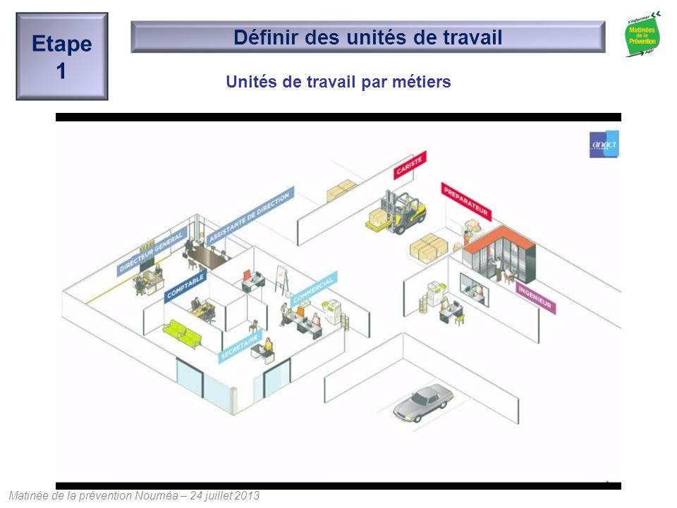 Matinée de la prévention Nouméa – 24 juillet 2013 Unités de travail par métiers Etape 1 Définir des unités de travail