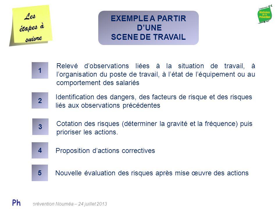Matinée de la prévention Nouméa – 24 juillet 2013 Les étapes à suivre EXEMPLE A PARTIR D'UNE SCENE DE TRAVAIL Relevé d'observations liées à la situati