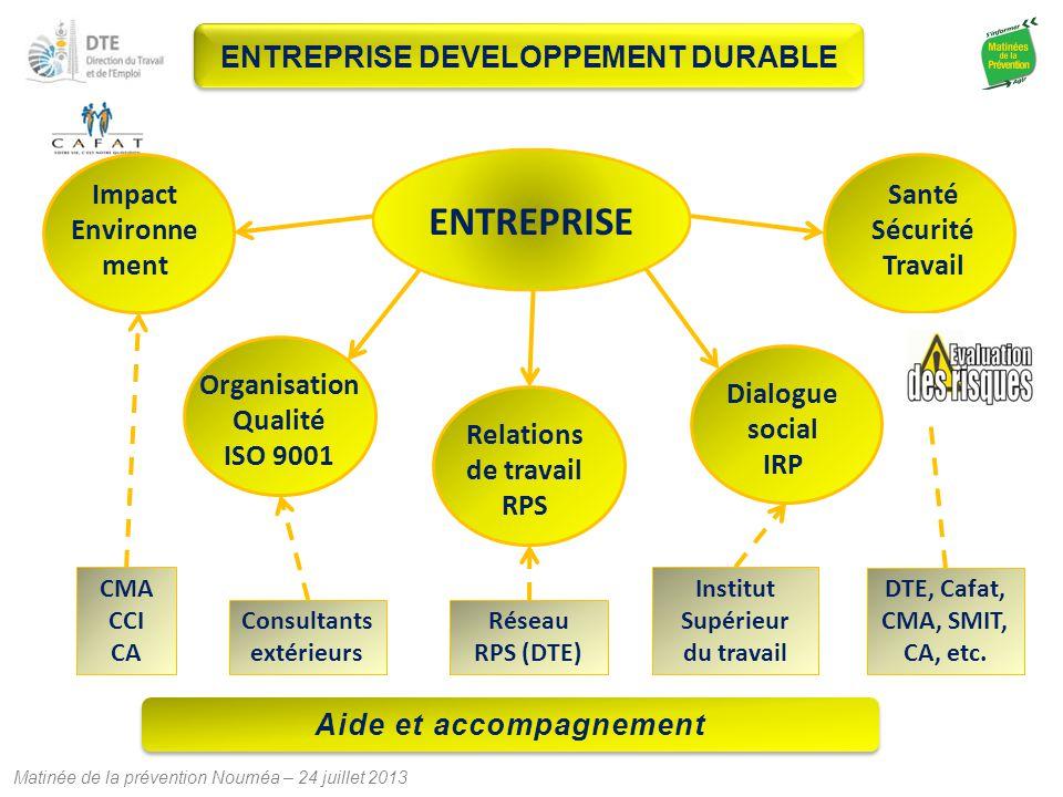 Matinée de la prévention Nouméa – 24 juillet 2013 Relations de travail RPS Dialogue social IRP Santé Sécurité Travail Organisation Qualité ISO 9001 Im