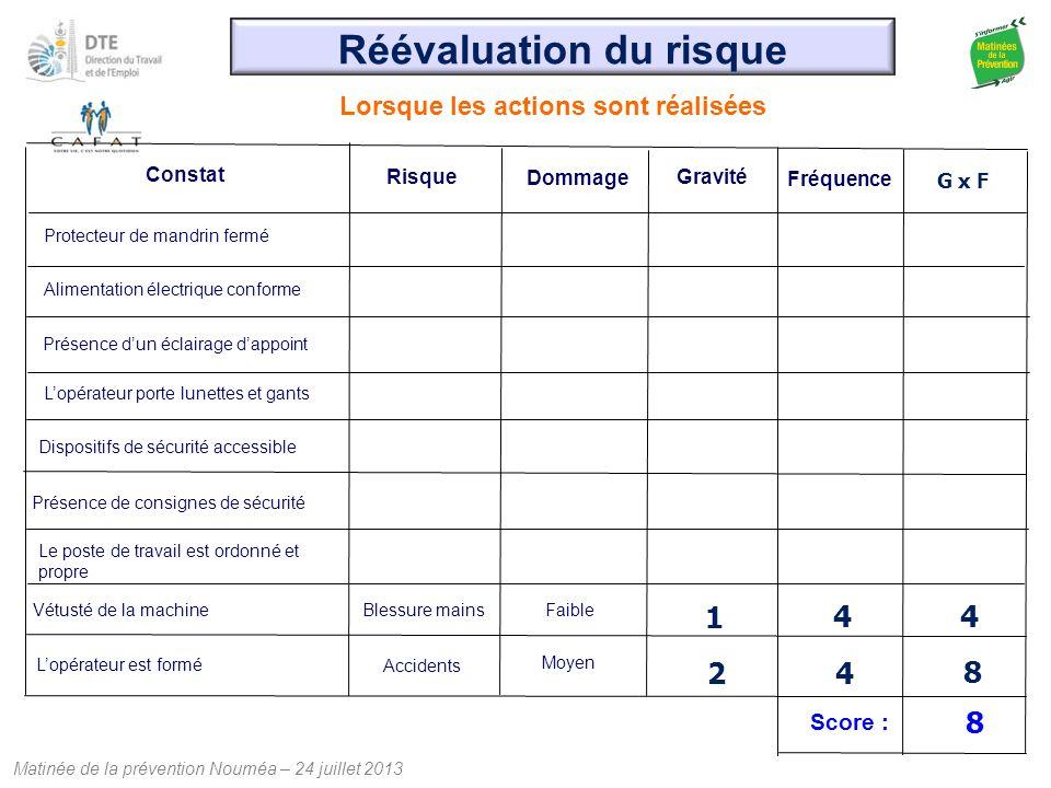 Matinée de la prévention Nouméa – 24 juillet 2013 Réévaluation du risque Protecteur de mandrin fermé Alimentation électrique conforme Présence d'un éc