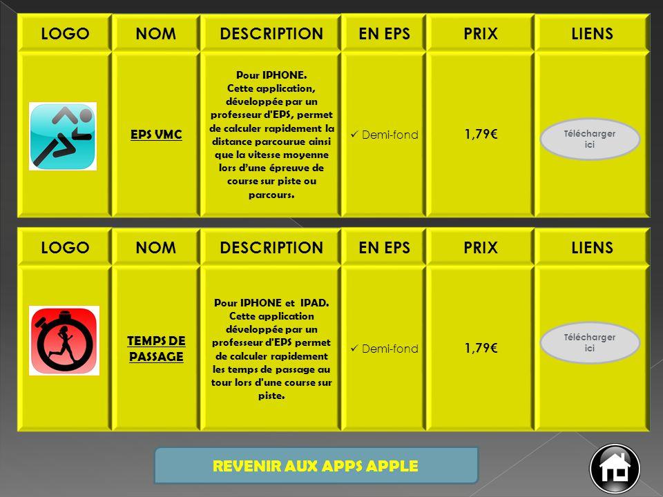 LOGONOMDESCRIPTIONEN EPSPRIXLIENS TEMPS DE PASSAGE Pour IPHONE et IPAD. Cette application développée par un professeur d'EPS permet de calculer rapide