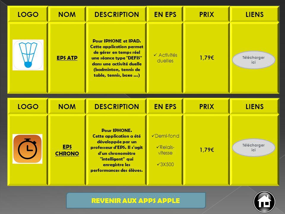 LOGONOMDESCRIPTIONEN EPSPRIXLIENS EPS CHRONO Pour IPHONE. Cette application a été développée par un professeur d'EPS. Il s'agit d'un chronomètre
